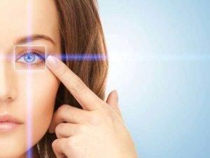 Как лечится атрофия зрительного нерва в Израиле